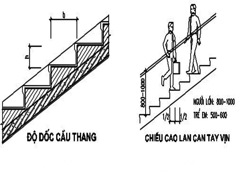 Độ dốc cầu thang chuẩn cho cả người lớn và trẻ nhỏ