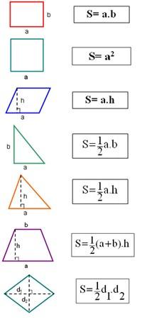 Cách tính diện tích đất không vuông