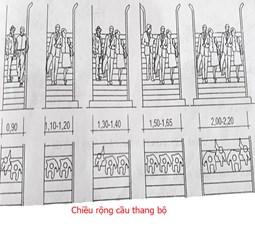Bậc cầu thang tiêu chuẩn