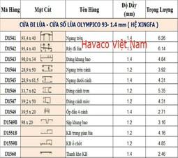 Bảng tỷ trọng thanh nhôm Xingfa