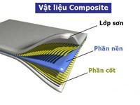 Chất liệu composite là gì?